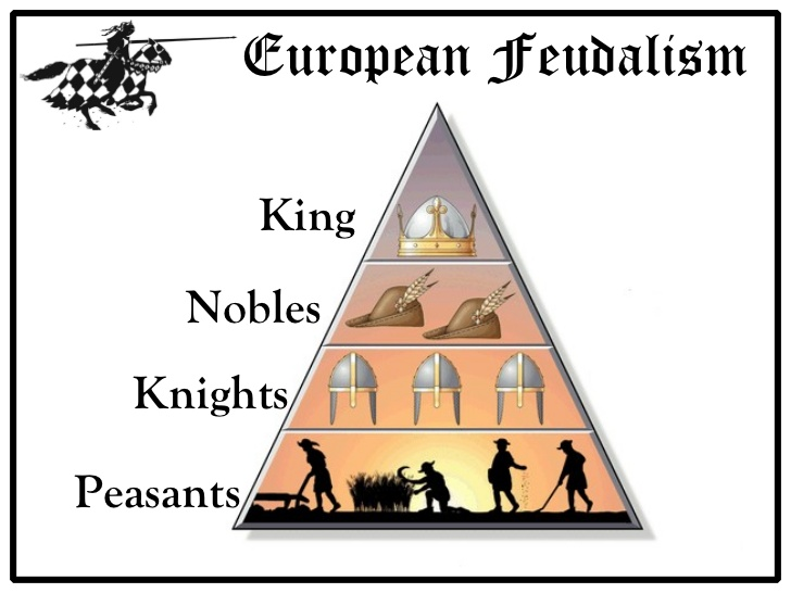 5-1-feudalism-and-the-manor-system-18-728